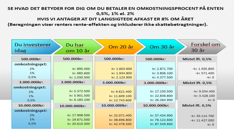 Renters rente 1